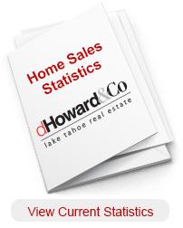 Tahoe Home Statistics